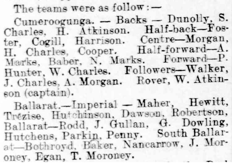 Cummera and Ballarat teams 1901